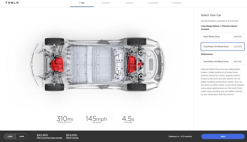 Model3_AWD