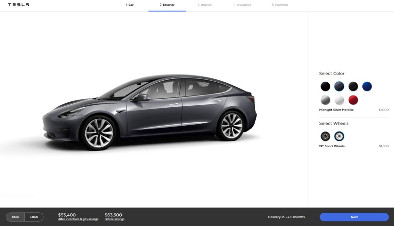 Model3_AWD_color_wheels